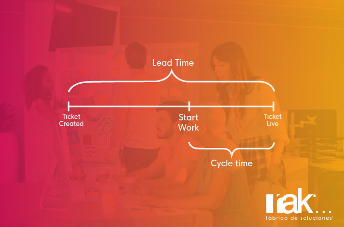 cycle_time_and_lead_time